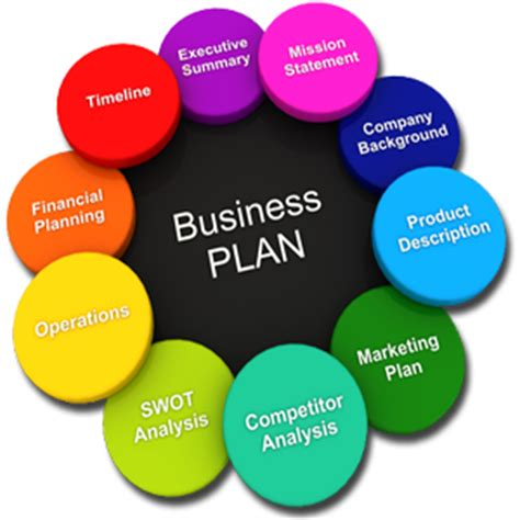 Free Business Plan Template - MOBI SCU